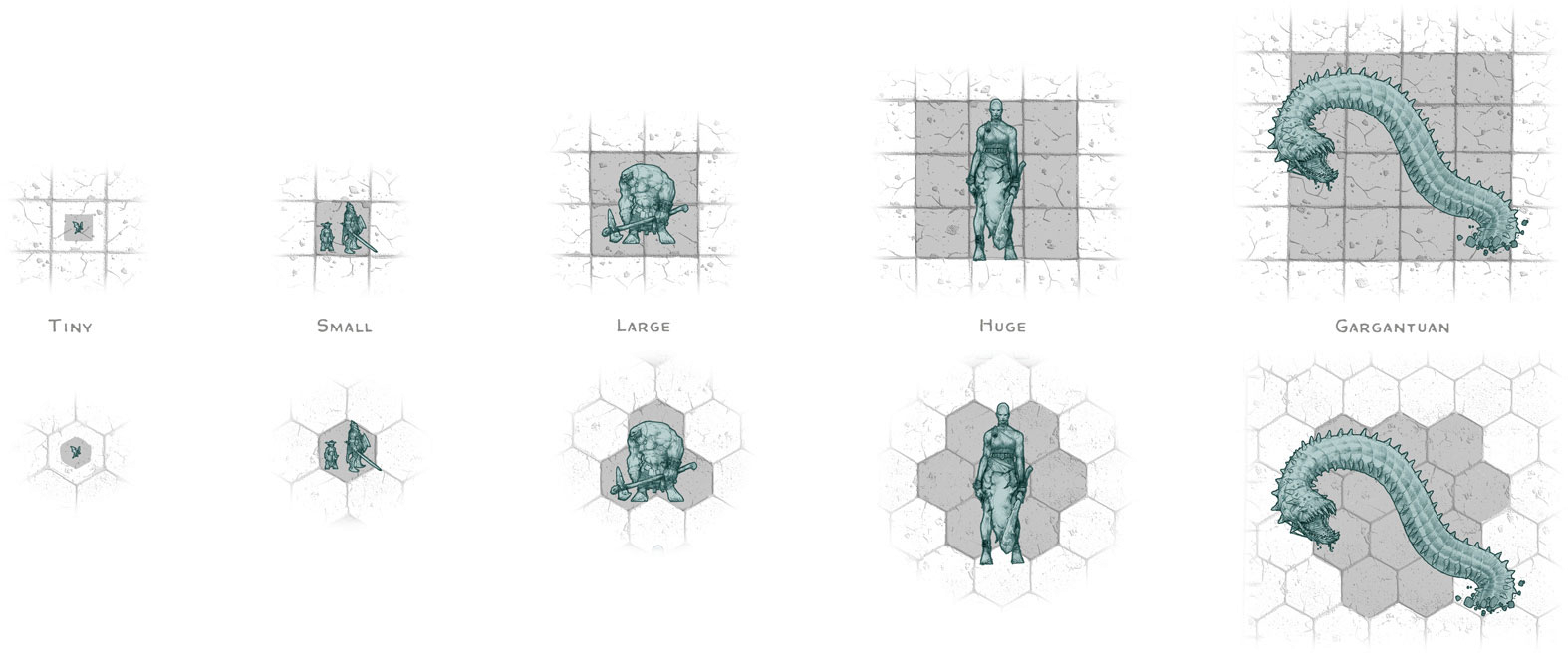 rules/Creature_Size_on_Squares_and_Hexes.png